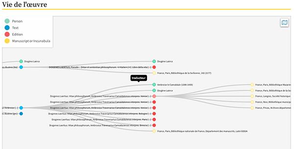 Copie d'écran : carte de la vie d'une oeuvre